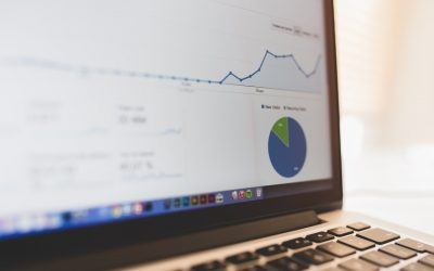 Google Adwords, Facebook i Blog Corporatiu